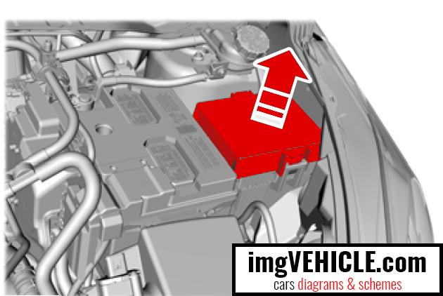 Ford Fiesta VII Fuse box engine compartment fuse box location