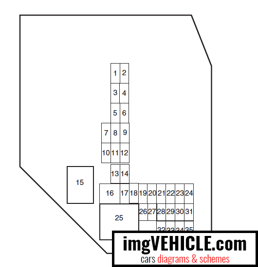 Ford Ranger Iv 2001 2011 Fuse Box Diagrams Schemes Imgvehicle Com