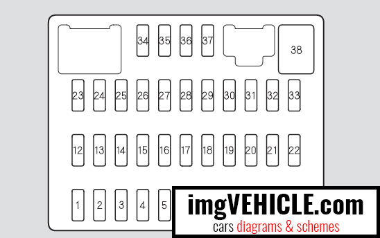 Honda Civic VIII Fuse box - interior diagram
