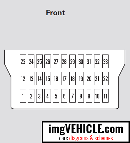 Honda Odyssey III Fuse box diagrams & schemes - imgVEHICLE.com on