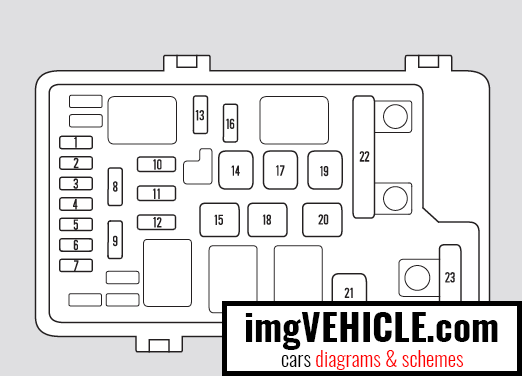 Honda Odyssey III (2005-2010) Fuse box diagrams & schemes - imgVEHICLE.comimgVEHICLE.com