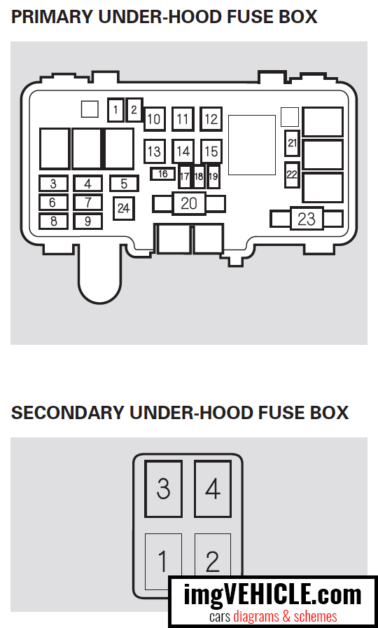 Honda Pilot I (2003-2008) Fuse box diagrams & schemes - imgVEHICLE.com | 2005 Honda Pilot Fuse Box |  | imgVEHICLE.com