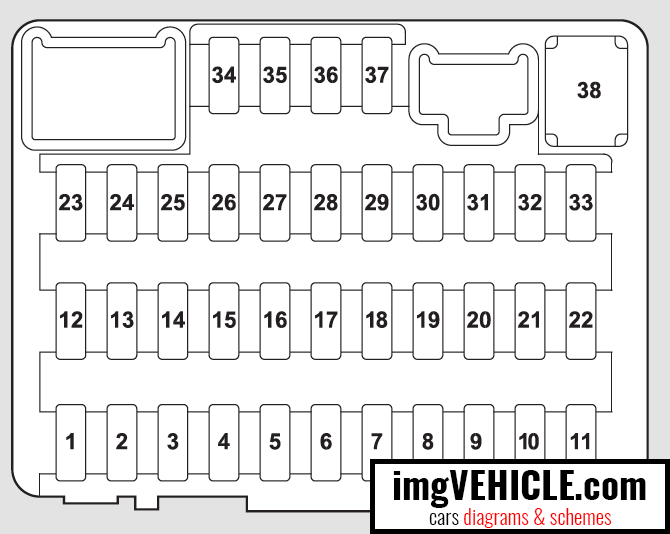 Honda Pilot II Fuse box diagrams & schemes - imgVEHICLE.comimgVEHICLE.com