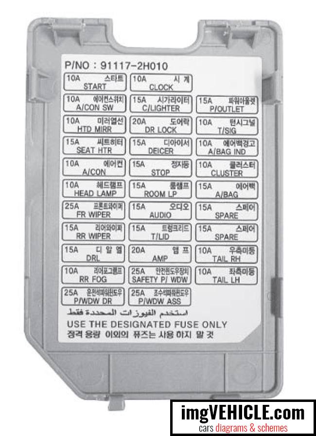 Hyundai Elantra IV Fuse box diagrams & schemes - imgVEHICLE.comimgVEHICLE.com