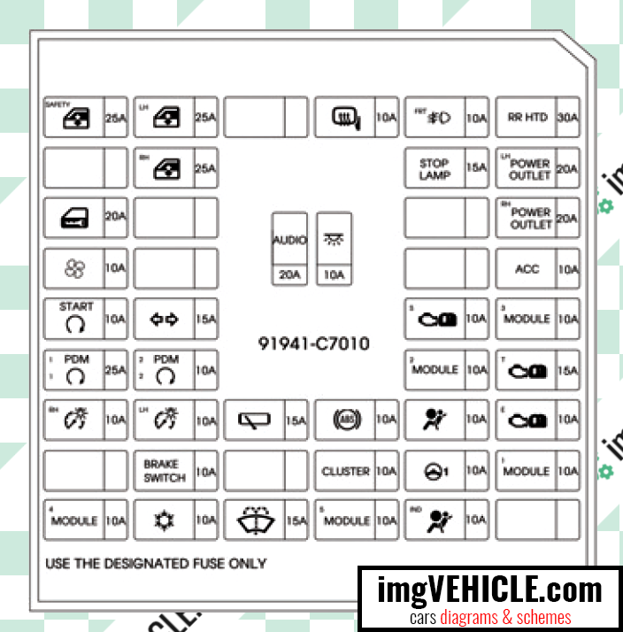 Hyundai i20 II (IB) (2014-2020) Fuse box diagrams & schemes - imgVEHICLE.com | Hyundai I20 Fuse Box |  | imgVEHICLE.com