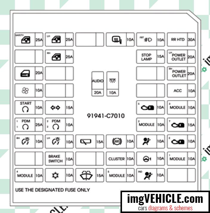 hyundai i20 fuse box diagram - wiring diagrams long know-inspire -  know-inspire.ipiccolidi3p.it  know-inspire.ipiccolidi3p.it