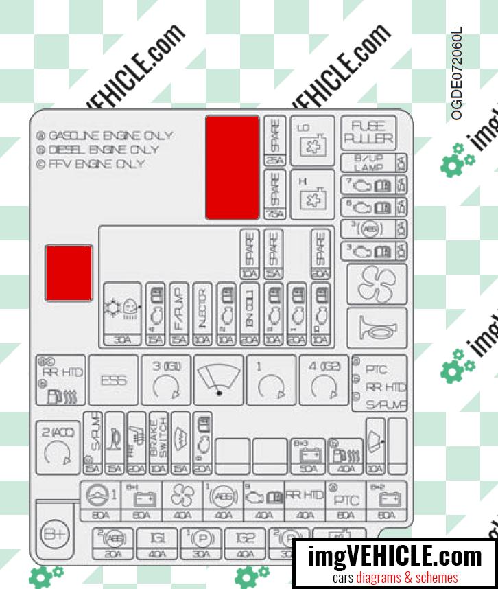 Hyundai i30 II  (GD) Fuse box engine compartment fuse panel diagram