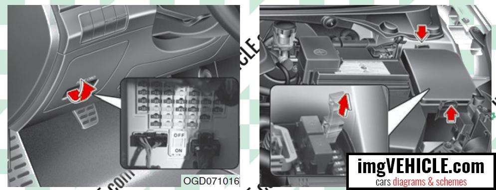 Hyundai i30 II  (GD) Fuse box fuse box location