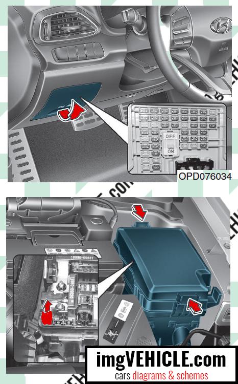 Hyundai i30 III (PD) Sicherungskasten Position des Sicherungskastens