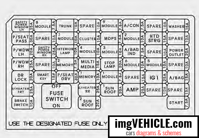 [DIAGRAM_38IU]  Hyundai Sonata VII LF Fuse box diagrams & schemes - imgVEHICLE.com | 2015 Jeep Wrangler Fuse Box |  | imgVEHICLE.com