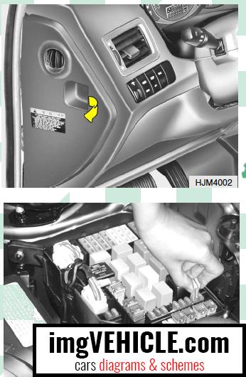 Hyundai Tucson I (JM) Fuse box fuse box location