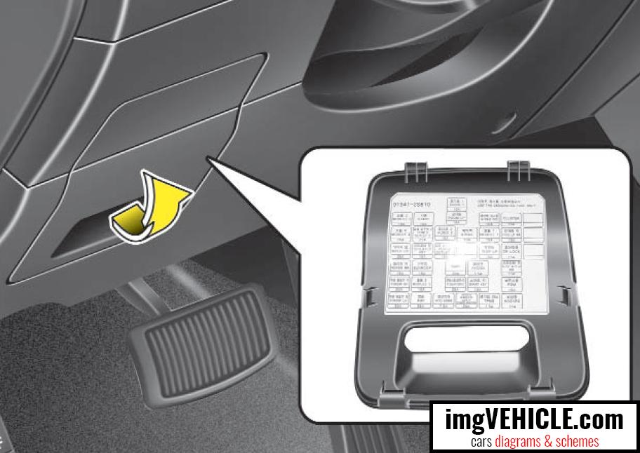 Hyundai Tucson II/ix35 (LM) Fuse box engine compartment main fuse panel