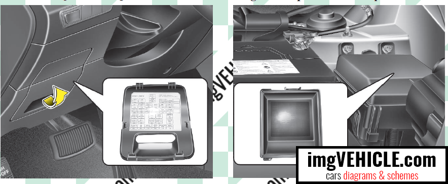 Hyundai Tucson II/ix35 (LM) Fuse box fuse box location