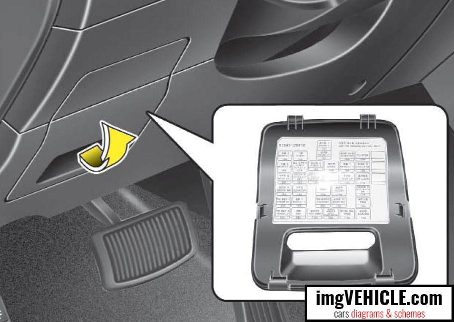 Hyundai Tucson II/ix35 (LM) Fuse box instrument panel fuse panel