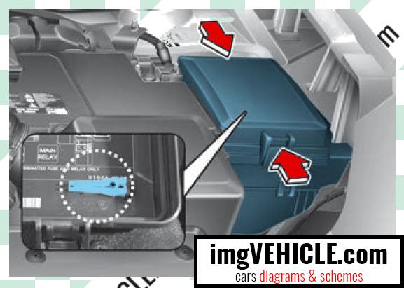 Hyundai Venue I Fuse box engine compartment fuse block location