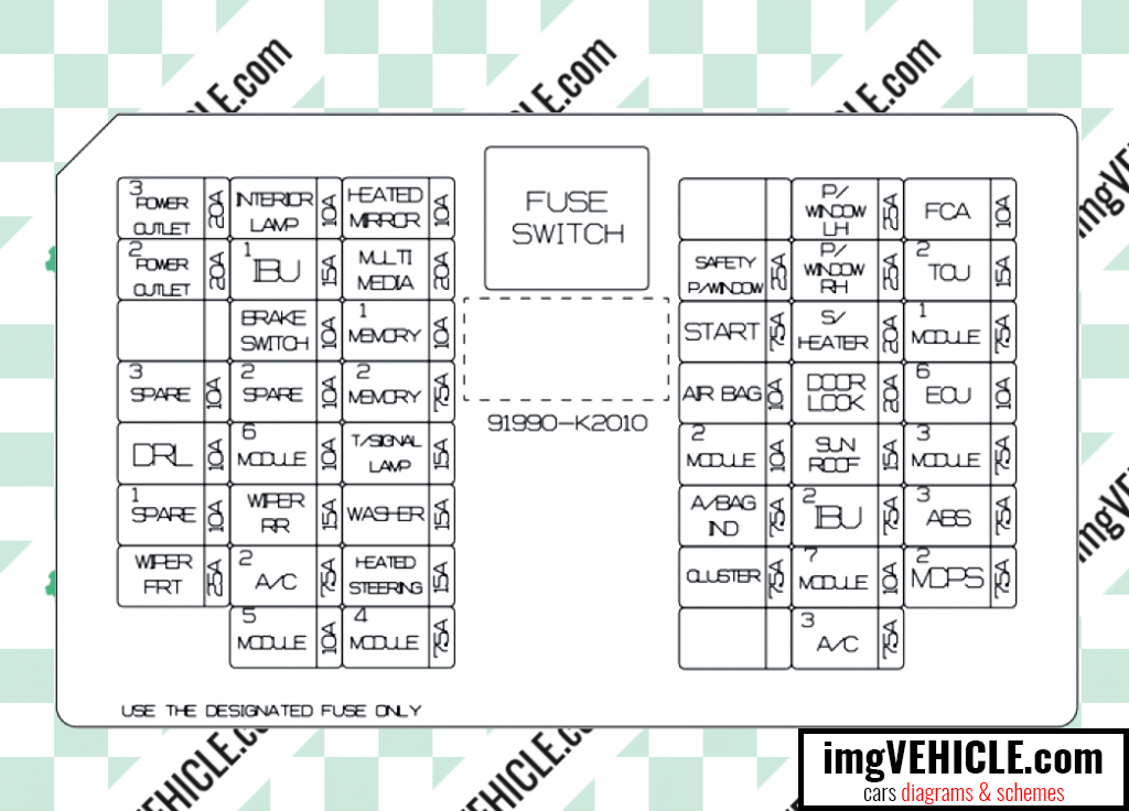 Hyundai Venue I Fuse box instrument panel fuse panel diagram