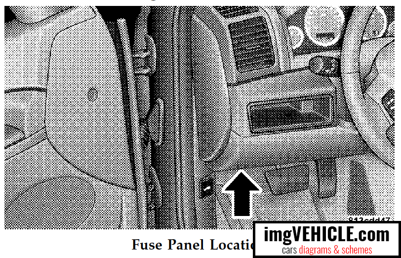 97 Jeep Grand Cherokee Fuse Diagram