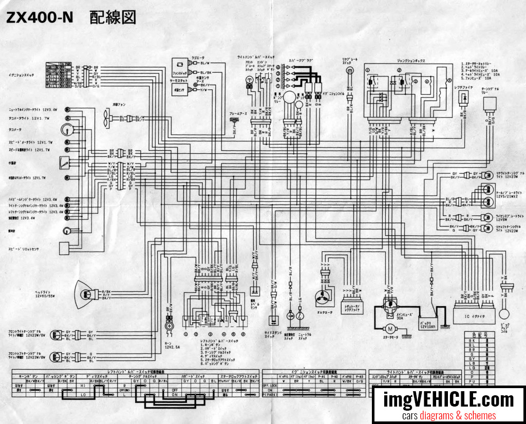 Kawasaki ZXR 400 Wiring diagram wiring diagram