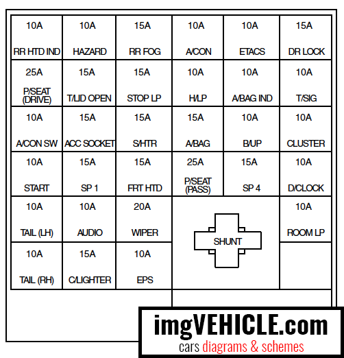Kia Optima I Fuse Box Diagrams  U0026 Schemes