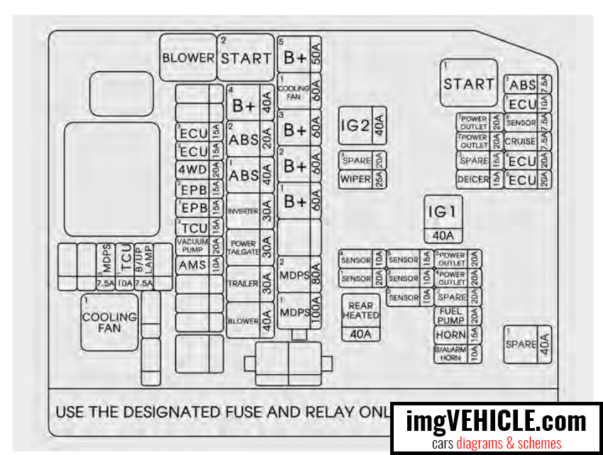 [DIAGRAM_4PO]  Kia Sorento III Fuse box diagrams & schemes - imgVEHICLE.com | 2015 Sorento Fuse Diagram |  | imgVEHICLE.com