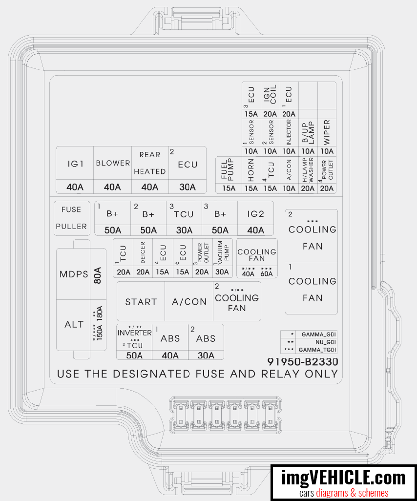 Kia Soul II Fuse box diagrams & schemes - imgVEHICLE.com