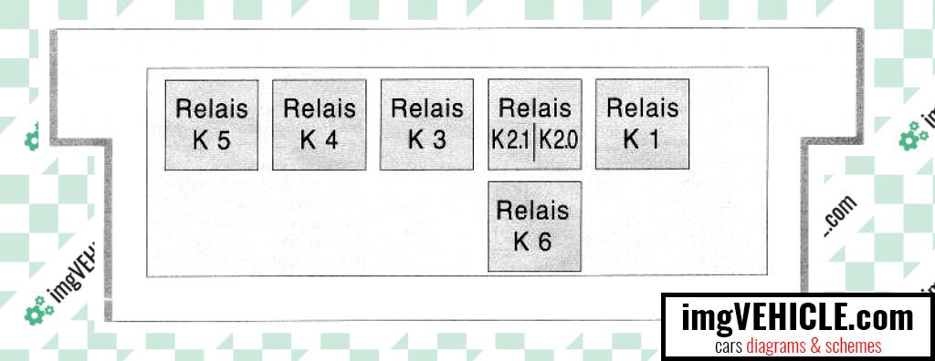 Mercedes-Benz A Class I (W168) Fuse box control module box relays