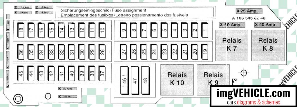 Mercedes-Benz A Class I (W168) Fuse box main fuse box diagram
