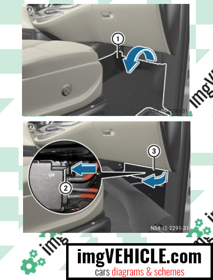 Mercedes-Benz Vito III (W447) Fuse box co-driver's footwell fuse box location
