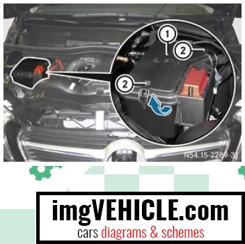 Mercedes-Benz Vito III (W447) Fuse box engine compartment fuse box location