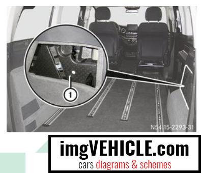 Mercedes-Benz Vito III (W447) Fuse box fuse box in the rear compartment location