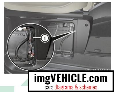 Mercedes-Benz Vito III (W447) Fuse box pre-fuse box location