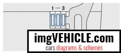 Mercedes-Benz Vito III (W447) Fuse box rear compartment fuse box and relays diagram