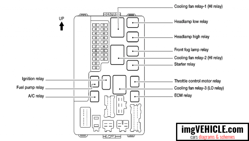 Nissan Altima L31 Fuse box diagrams & schemes - imgVEHICLE.com 2005 Altima Fuse Block Wiring Diagram imgVEHICLE.com