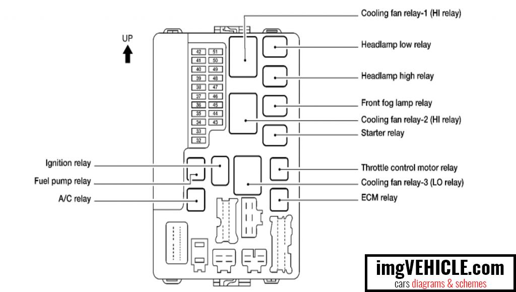 DIAGRAM] 2007 Nissan Altima Fuse Diagram FULL Version HD Quality Fuse  Diagram - BOWTIEDIAGRAM4S.SOLUZIONEVACANZA.IT Soluzione Vacanza