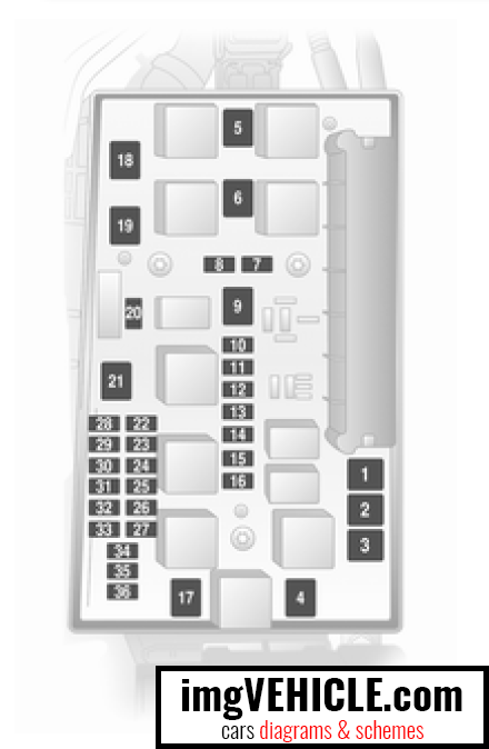 opel astra h fuse box diagrams & schemes - imgvehicle.com  imgvehicle.com
