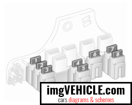 opel astra h fuse box - load compartment fuse box