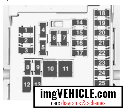 Opel Astra J Fuse box diagrams & schemes - imgVEHICLE.comimgVEHICLE.com