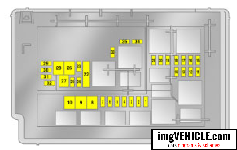 opel corsa d fuse box diagrams & schemes - imgvehicle.com opel corsa fuse box diagram opel omega fuse box diagram #8
