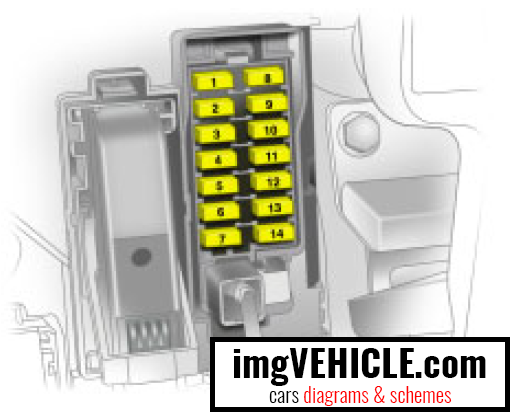 opel corsa fuse box manual opel corsa fuse box diagram