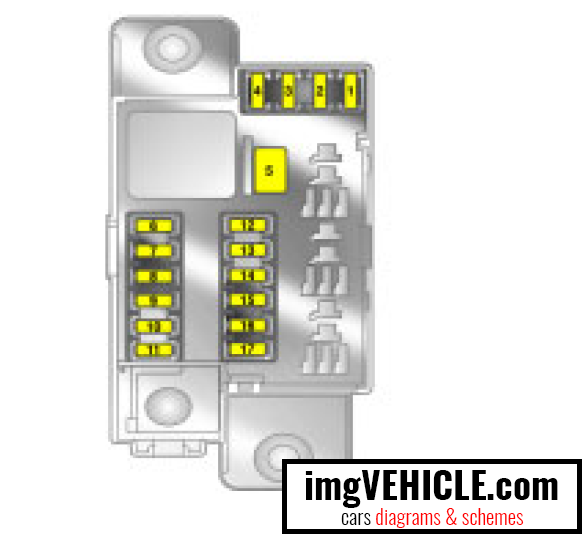 Opel Corsa D Fuse box diagrams & schemes - imgVEHICLE.com on