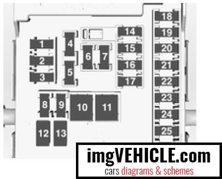 Opel Insignia I Fuse box instrument panel fuse box
