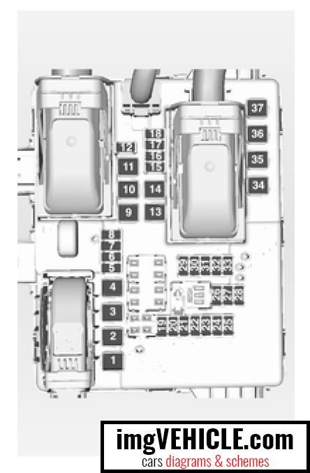 Opel Insignia I Fuse box load compartment fuse box