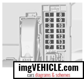 Opel Meriva B Fuse box instrument panel fuse box