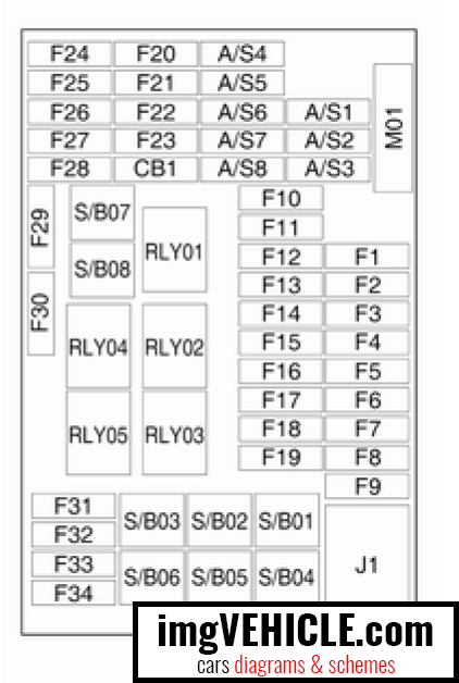 opel mokka i fuse box diagrams  u0026 schemes