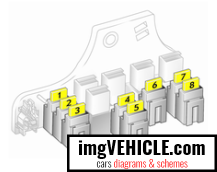 vauxhall zafira b central locking wiring diagram opel zafira b fuse box diagrams   schemes imgvehicle com  opel zafira b fuse box diagrams
