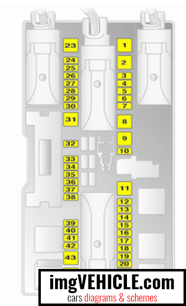 [DIAGRAM_3NM]  Opel Zafira B Fuse box diagrams & schemes - imgVEHICLE.com | Zafira Fuse Box Layout |  | imgVEHICLE.com