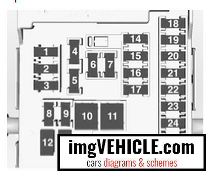 [XOTG_4463]  Opel Zafira Tourer C Fuse box diagrams & schemes - imgVEHICLE.com | Zafira Fuse Box Layout |  | imgVEHICLE.com