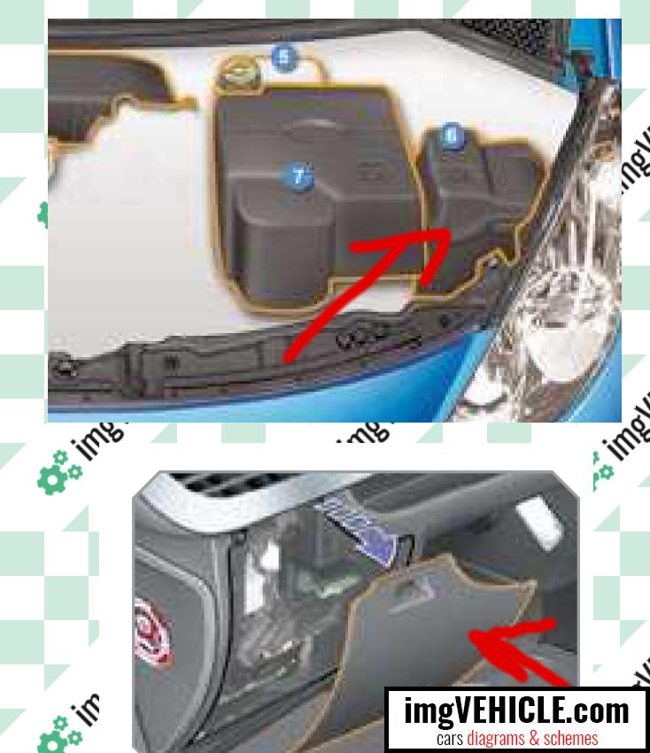 Peugeot 207 I Fuse box dasboard fuse box location