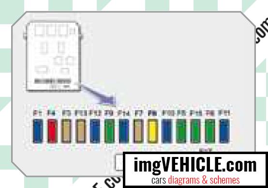 Peugeot 207 I Fuse box dashboard fuse box diagram