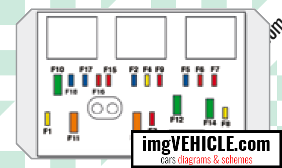 Peugeot 207 I Fuse box engine compartment fuse box diagram